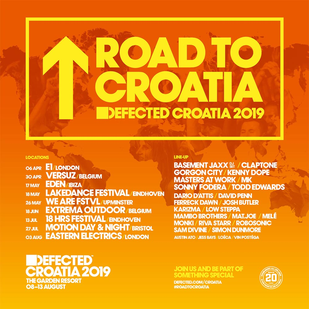 Road To Croatia